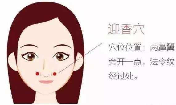 鼻炎根治偏方